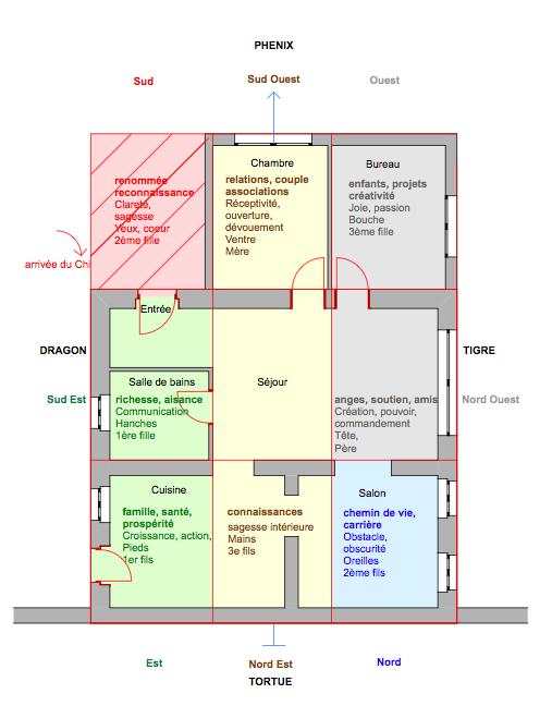 orientation maison feng shui ventana blog. Black Bedroom Furniture Sets. Home Design Ideas